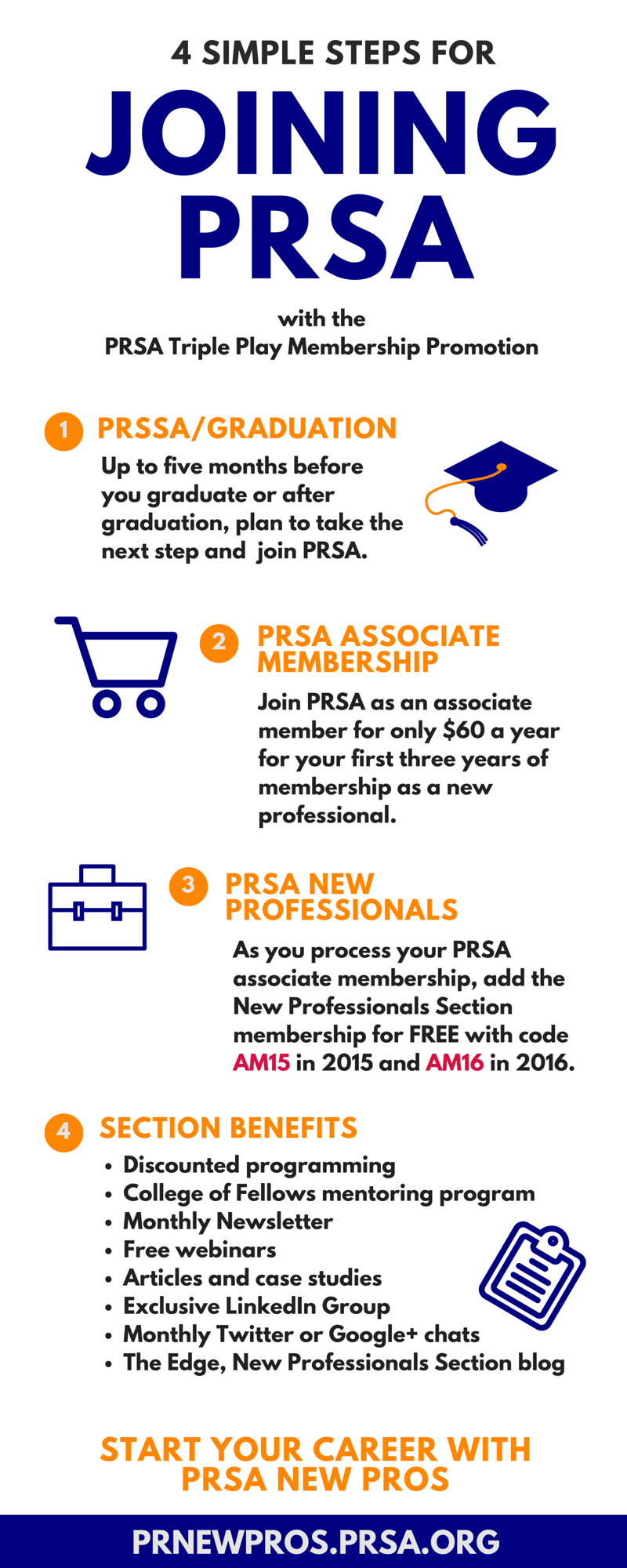 prsa case studies In a highly successful accreditation program, prsa-ncc offers important demonstrating how they apply apr skills through case studies on topics relevant to the.